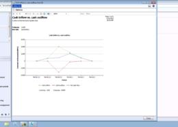 AX 2012 Cash Flow Charts