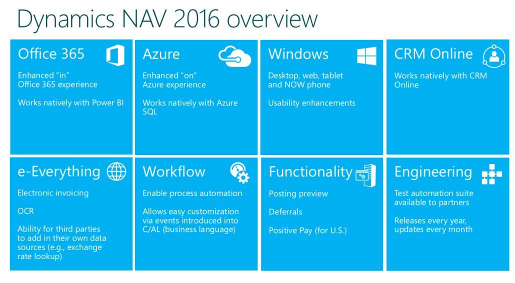 Dynamics NAV 2016