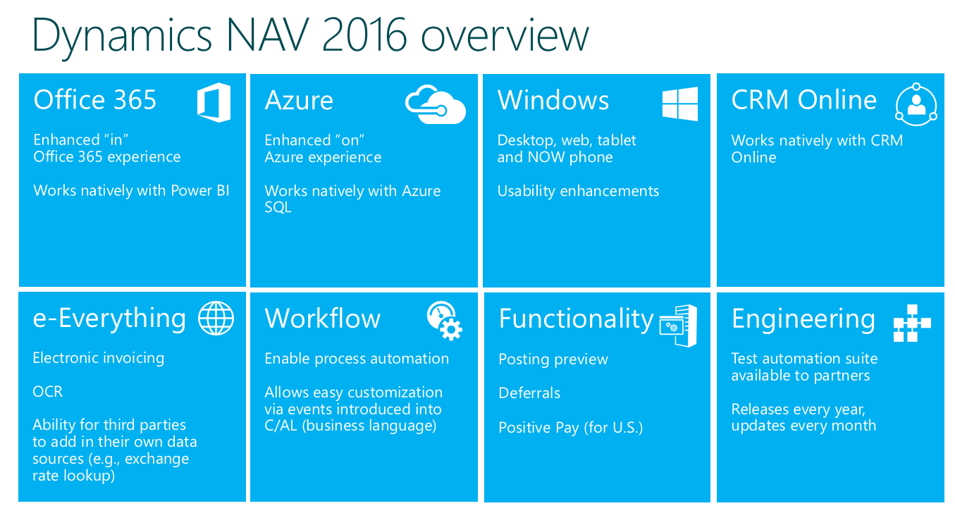 Microsoft dynamics nav archives clients first acumatica and dynamics nav 2016 1betcityfo Images