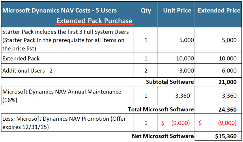 ext pack nav pricing