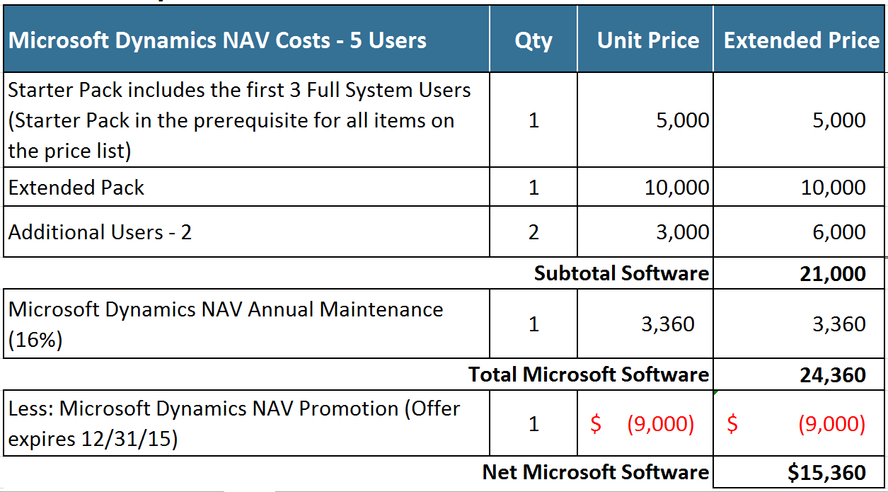 navsavings