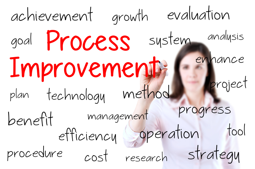 Dynamics NAV Process Improvement Blogs