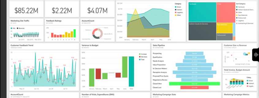 Power BI integration with Acumatica