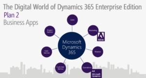 Dynamics 365 & Dynamics AX FAQ