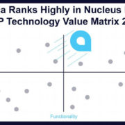 Acumatica placed with ERP Leaders in Nucleus Research.