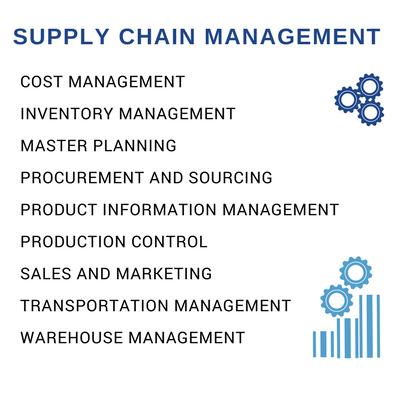 Dynamics 365 Manufacturing SCM